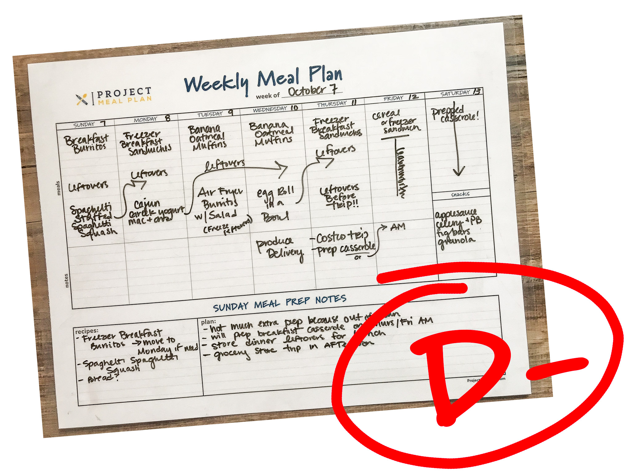 No one is grading you on your meal plan! 10 Simple Things to Remember When You Start Meal Planning