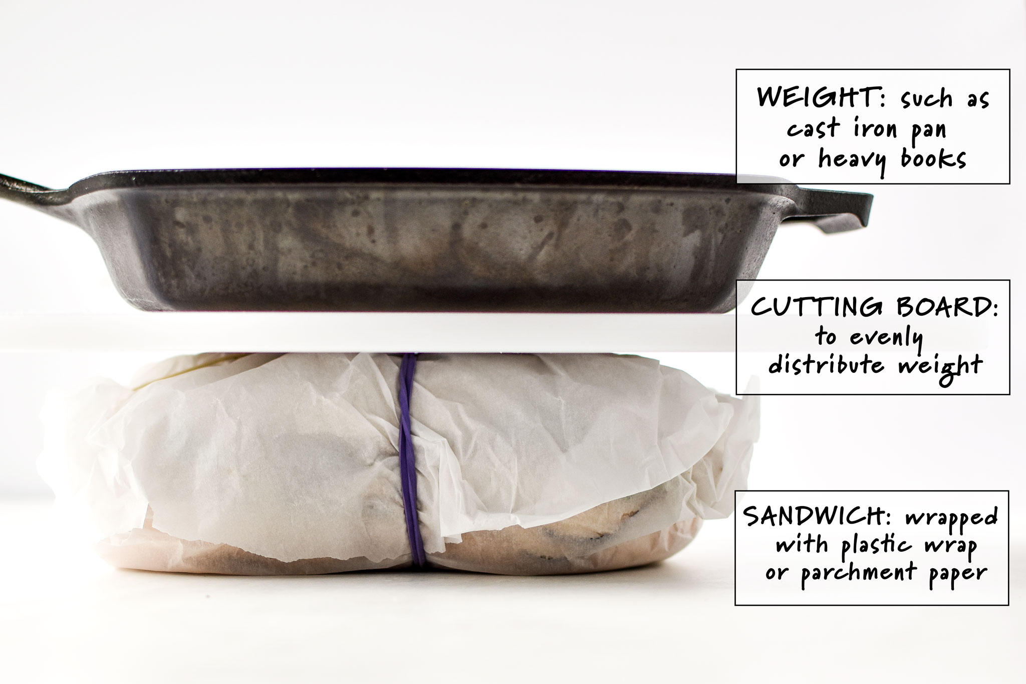 how to press the overnight pressed sandwiches